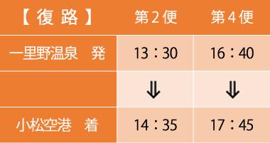 【復路】一里野温泉 第2便13:30発の14:35着、第4便16:40発の17:45着
