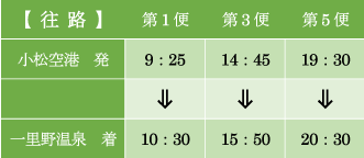 往路第一便小松空港9時25分発の10時30分着、第三便14時45分発の15時50分着、第五便19時30分発の20時30分着