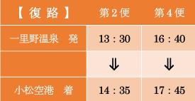 復路第二便一里野温泉13時30分発の14時35分、第四便16時40分発の17時45分着